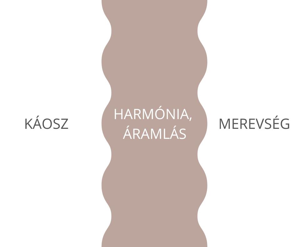 harmonia aramlas